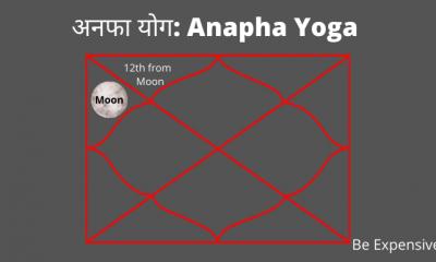 Anfa yoga/ anpha yoga in astrology