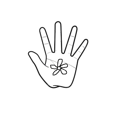 lotus sign in indian palmistry hindi