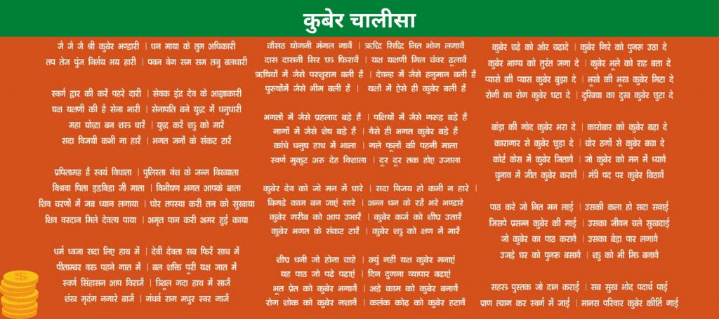 Kuber Chalisa in Hindi image
